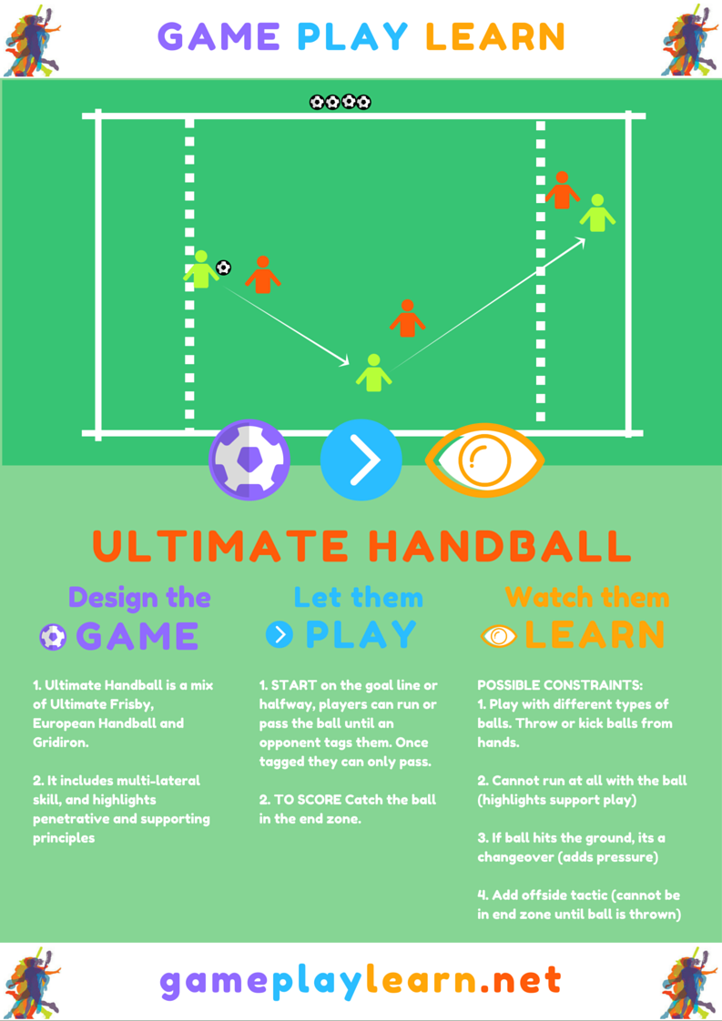 Ultimate Handball a Multi-Sport Game Design